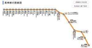 高崎線路線図
