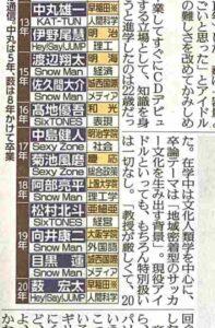 向井康二の大学卒業年の誤報が出た証拠画像